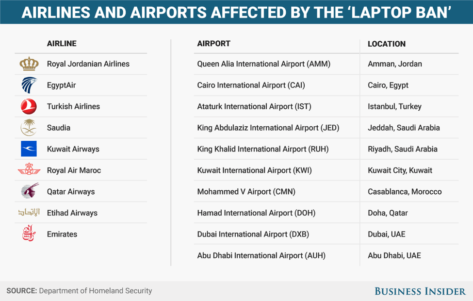 airpots2 1 - The Laptop Bomb: The Latest Extremist Weapon and Homeland Security Nightmare